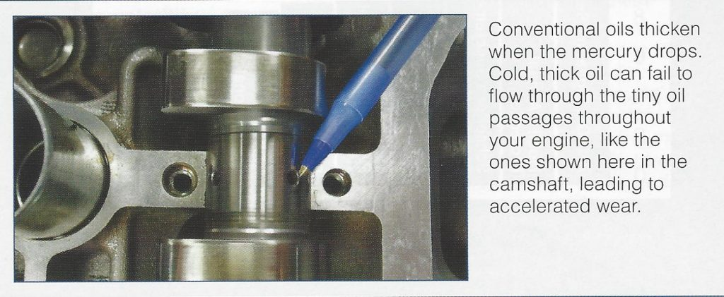 Cold, thick oil can fail to flow through tiny oil passages such as those in camshafts leading to accelerated wear.