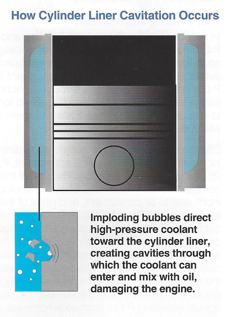 Diagram Showing How Cylinder Liner Cavitation Occurs.