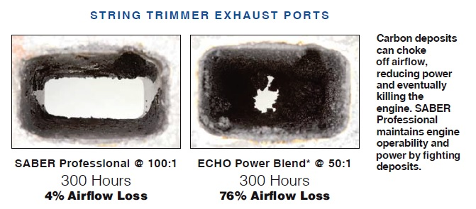 Carbon Deposits Can Significantly Reduce Engine Air Flow