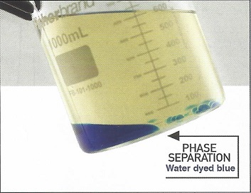 Beaker showing Phase Separation of ethanol / water in fuel