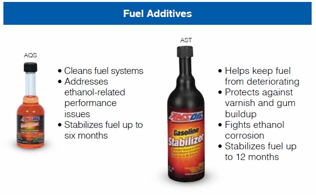 AMSOIL Quick Shot and Gasoline Stabilizer