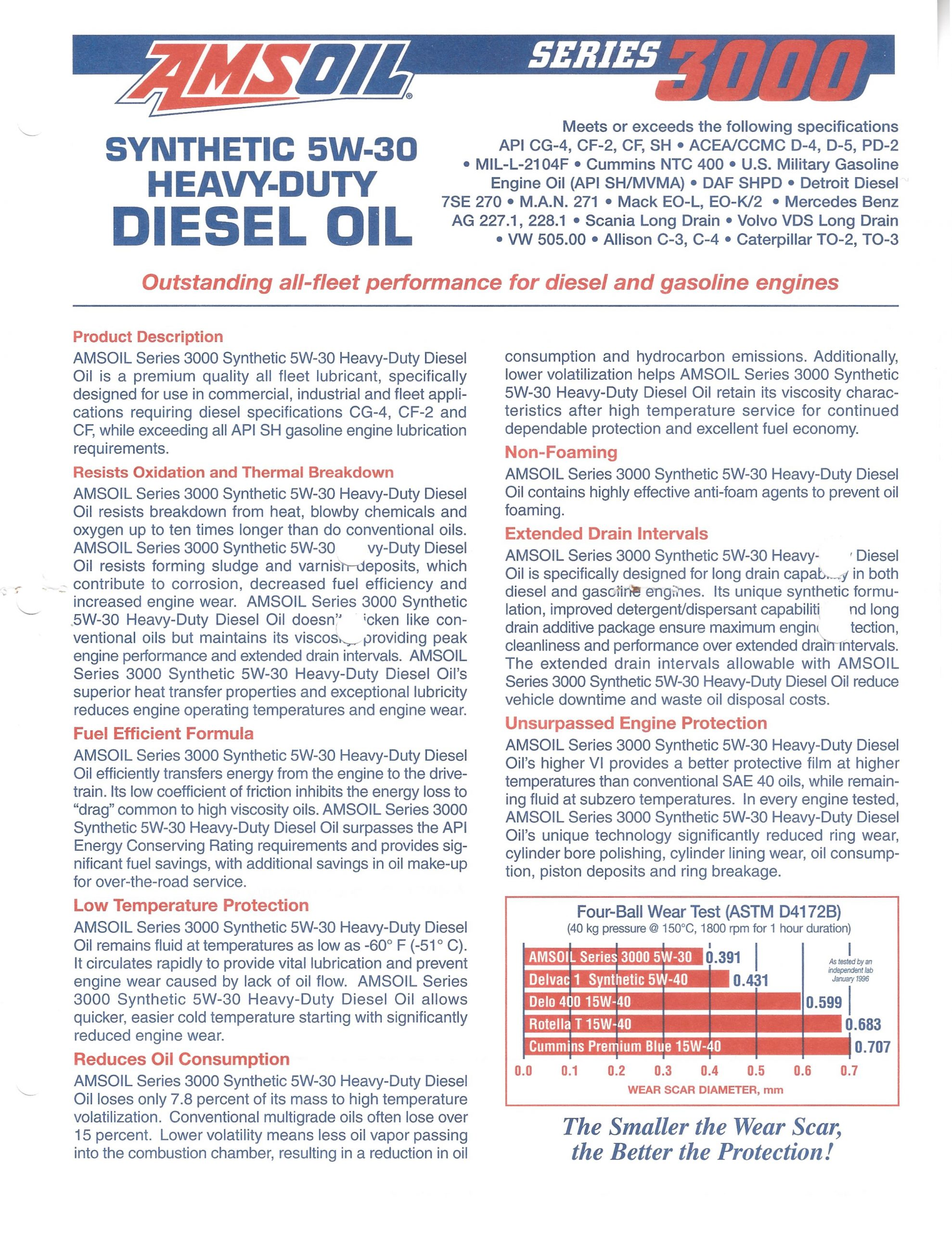 Front page of AMSOIL G1301 Data Sheet for Series 3000 Synthetic 5w30 Heavy Duty Diesel Oil dated 08/96